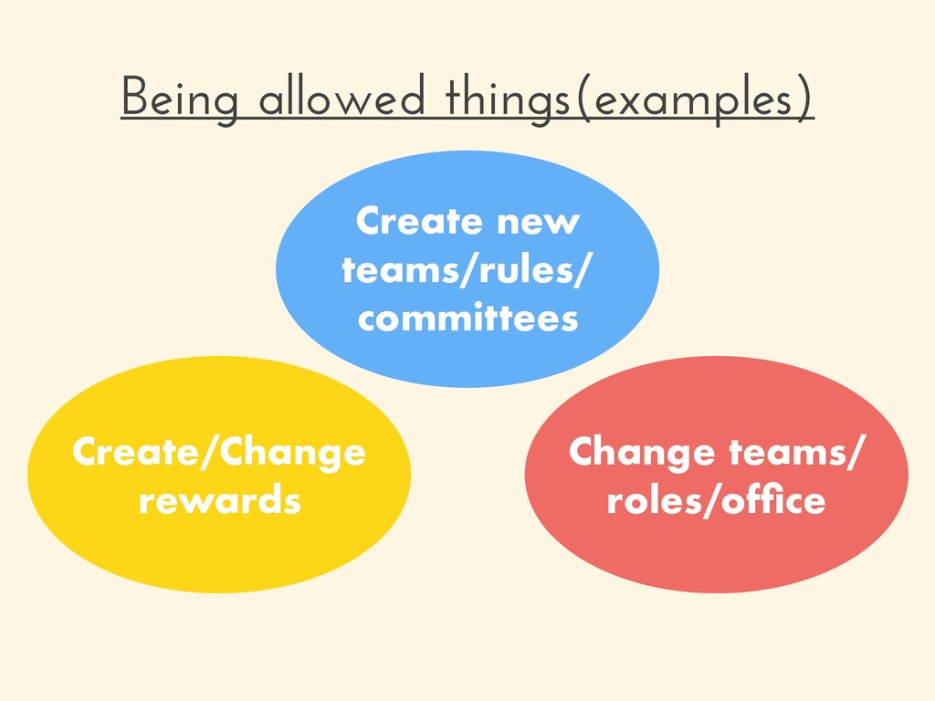 Being allowed things(examples) Create new teams...