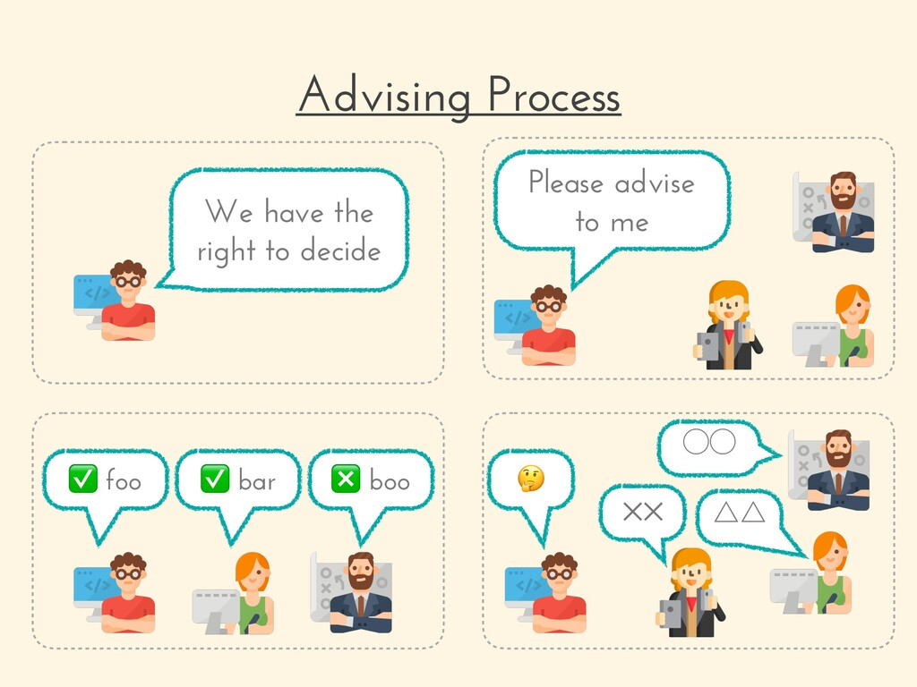 Advising Process We have the right to decide Pl...