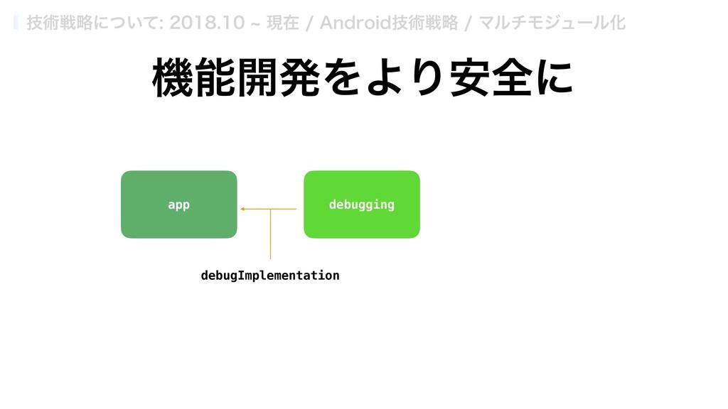 app debugging debugImplementation ٕज़ઓུʹ͍ͭͯ...