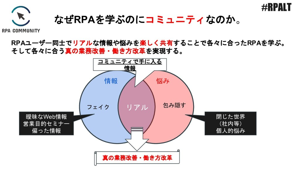 RPAユーザー同士でリアルな情報や悩みを楽しく共有することで各々に合ったRPAを学ぶ。 そして...