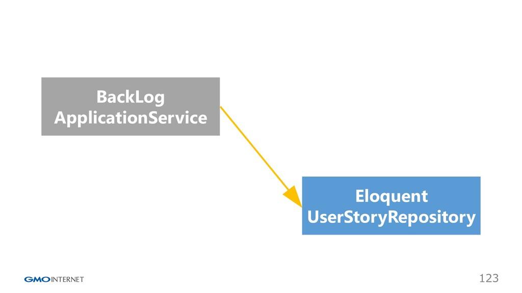 123 Eloquent UserStoryRepository BackLog Applic...