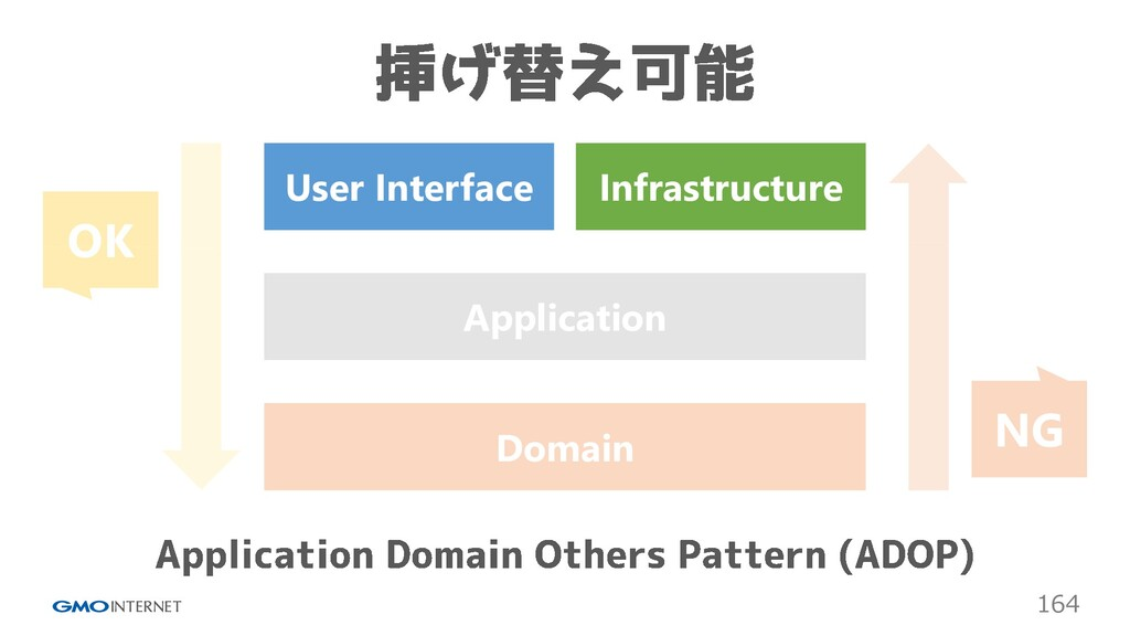 164 Infrastructure User Interface Application D...
