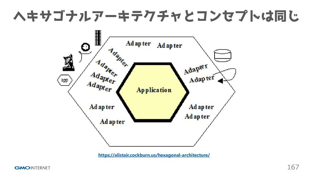 167 https://alistair.cockburn.us/hexagonal-arch...