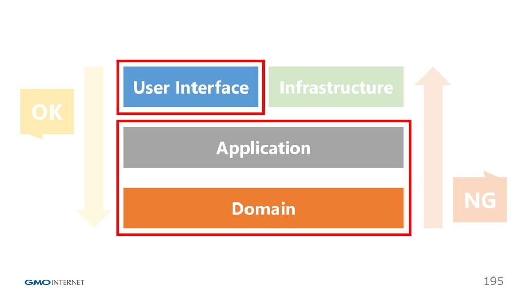 195 Infrastructure User Interface Application D...