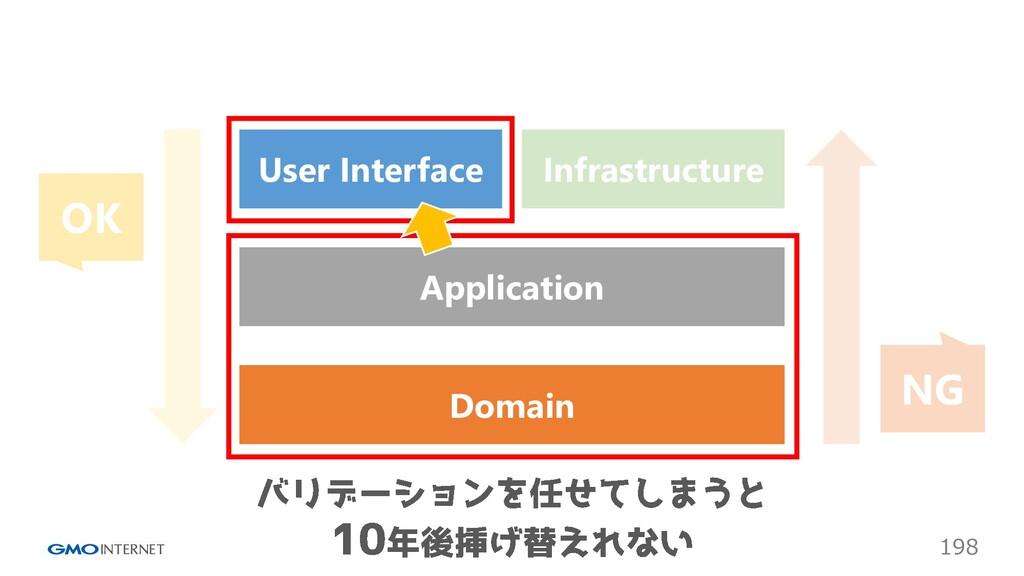 198 Infrastructure User Interface Application D...