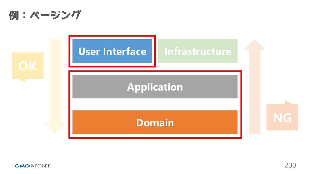 200 Infrastructure User Interface Application D...