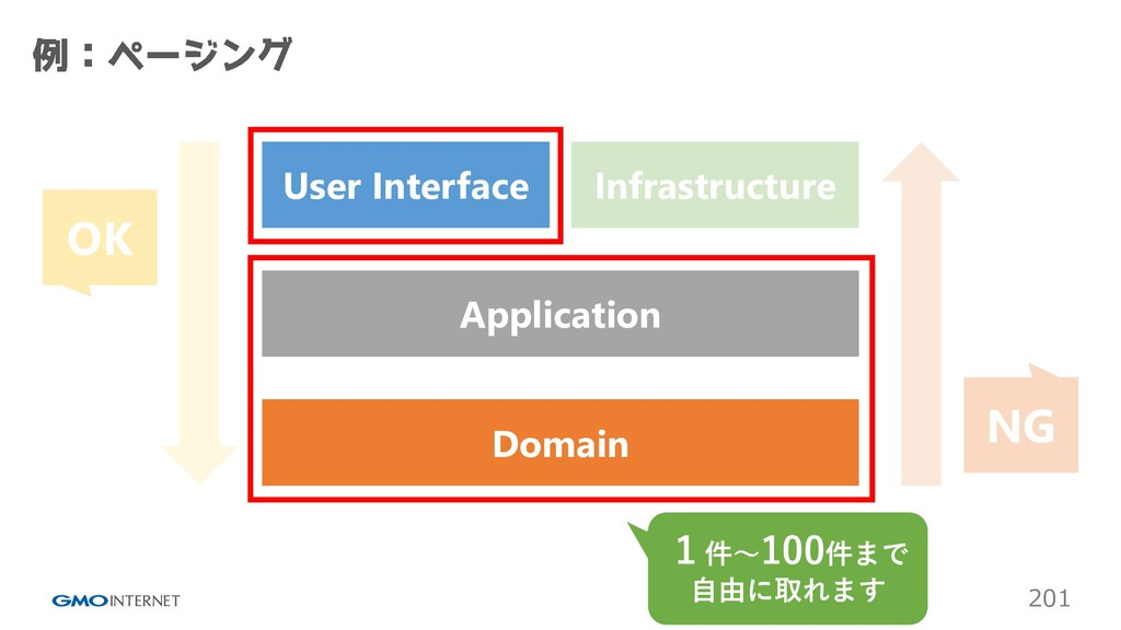 201 Infrastructure User Interface Application D...