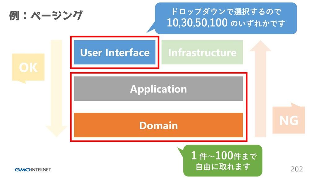 202 Infrastructure User Interface Application D...