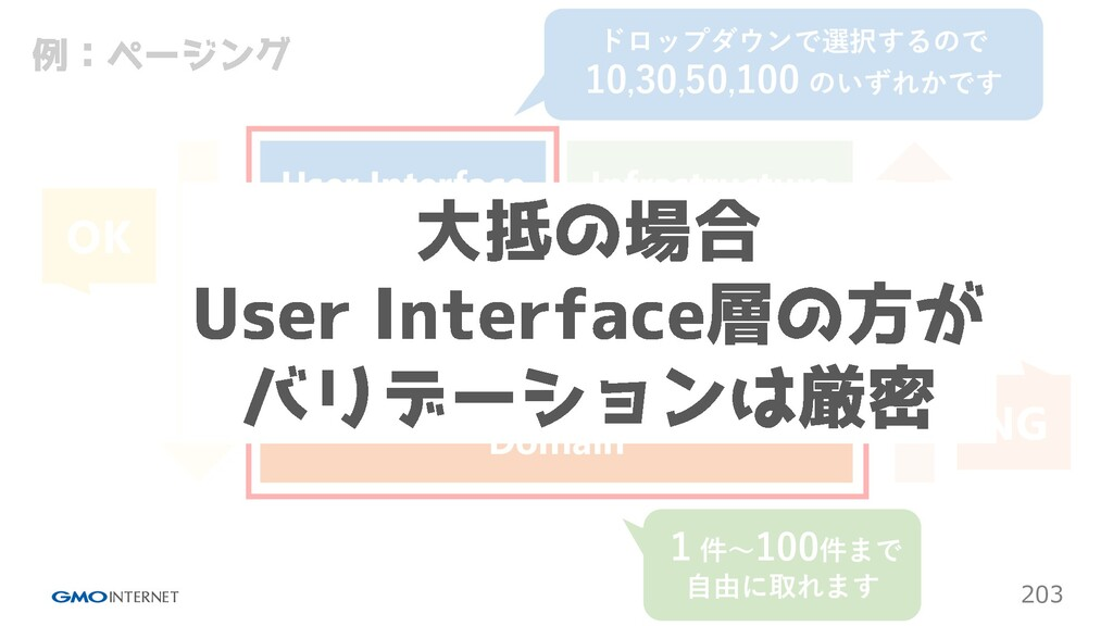 203 Infrastructure User Interface Application D...