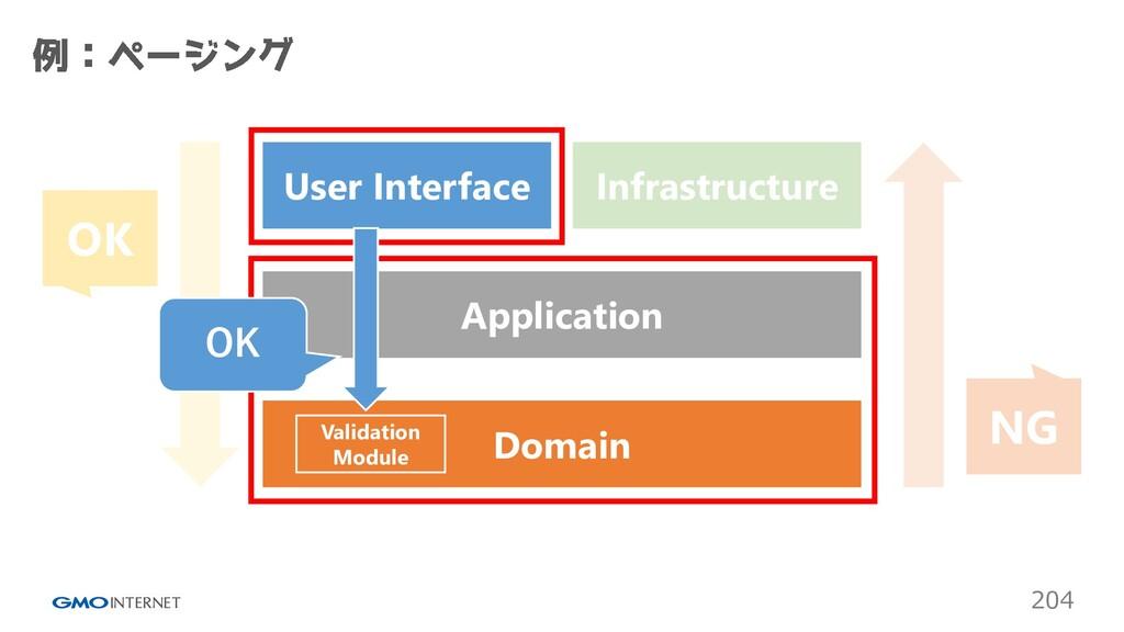 204 Infrastructure User Interface Application D...