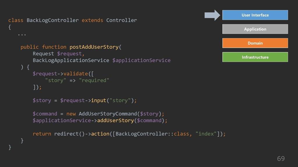 69 class BackLogController extends Controller {...