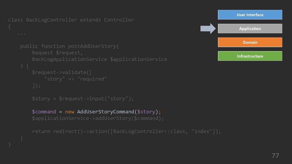 77 class BackLogController extends Controller {...