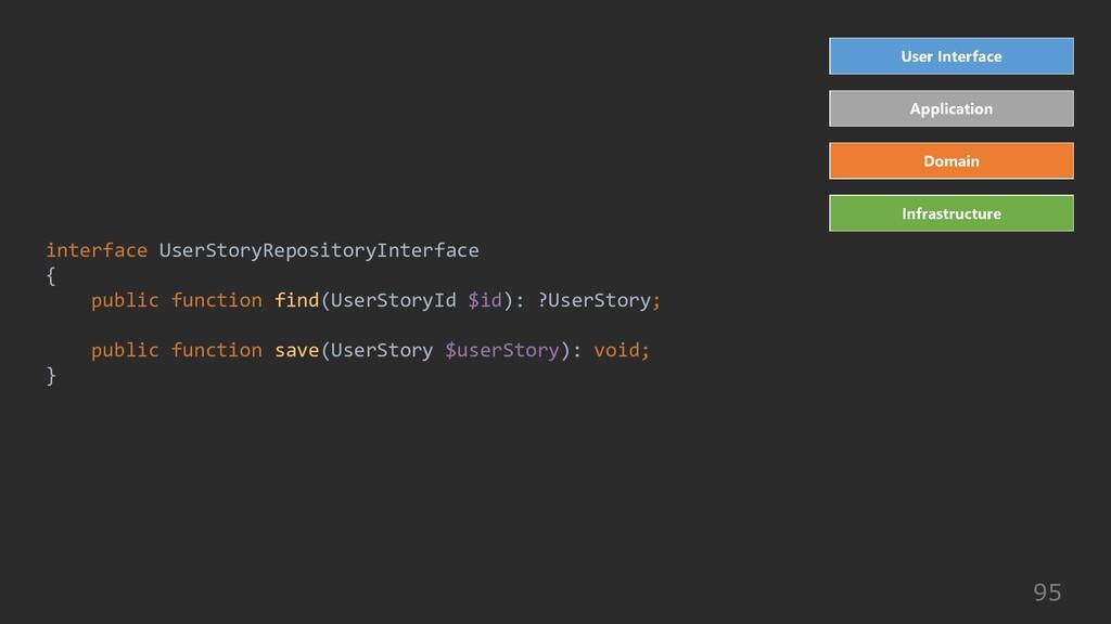 95 interface UserStoryRepositoryInterface { pub...
