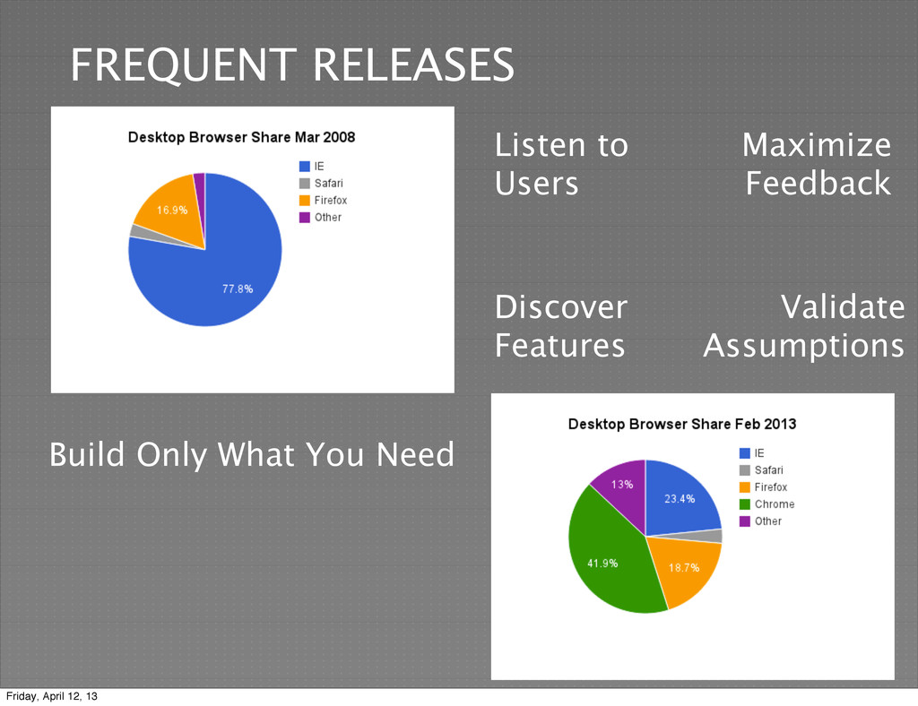 9 Maximize Feedback FREQUENT RELEASES Listen to...