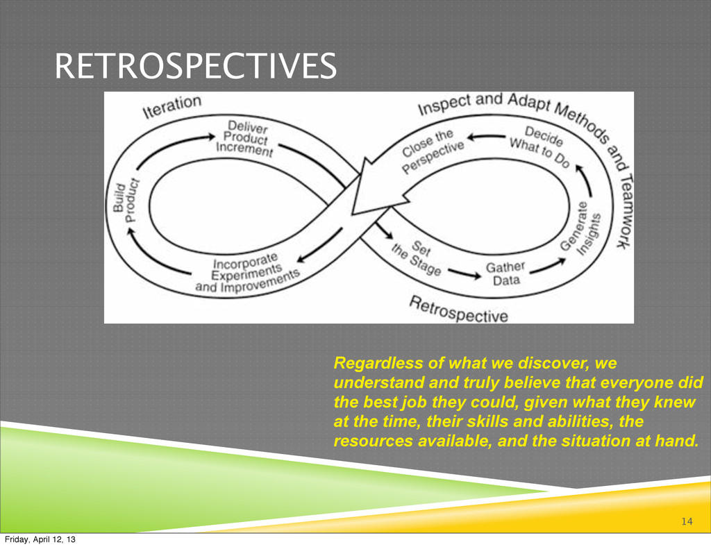 RETROSPECTIVES 14 Regardless of what we discove...