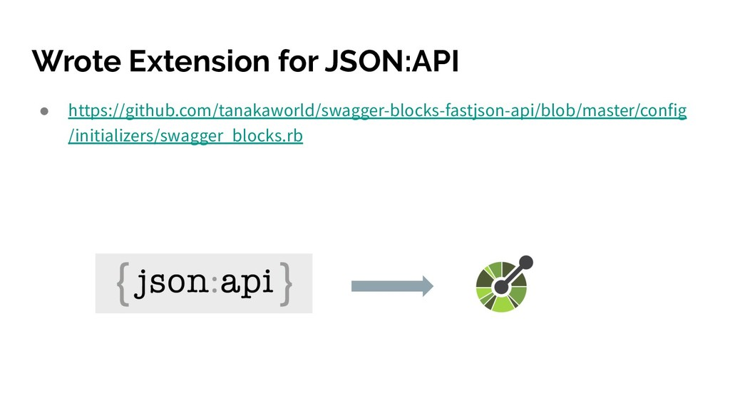 Wrote Extension for JSON:API ● https://github.c...