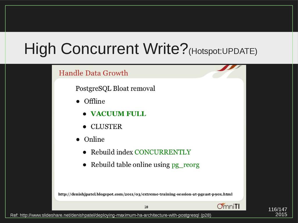 116/147 2015 High Concurrent Write?(Hotspot:UPD...