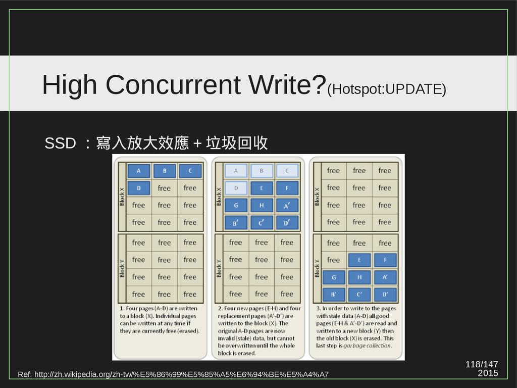 118/147 2015 High Concurrent Write?(Hotspot:UPD...