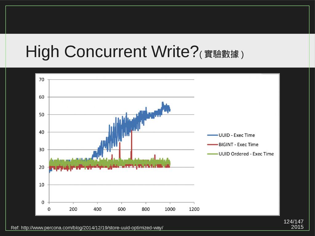 124/147 2015 High Concurrent Write?( 實驗數據 ) Ref...