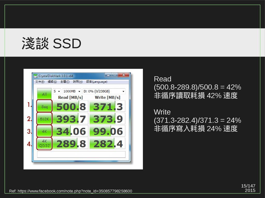 15/147 2015 淺談 SSD Ref: https://www.facebook.co...