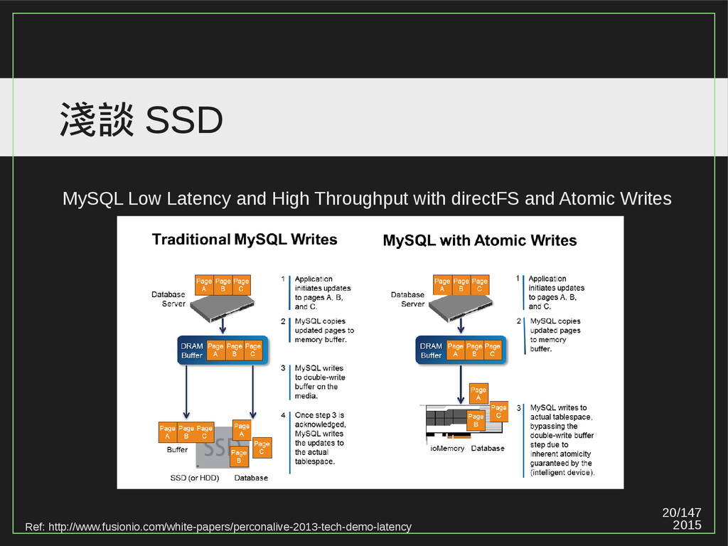 20/147 2015 淺談 SSD Ref: http://www.fusionio.com...