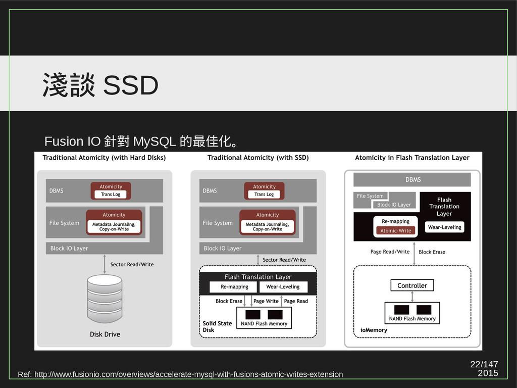 22/147 2015 淺談 SSD Ref: http://www.fusionio.com...