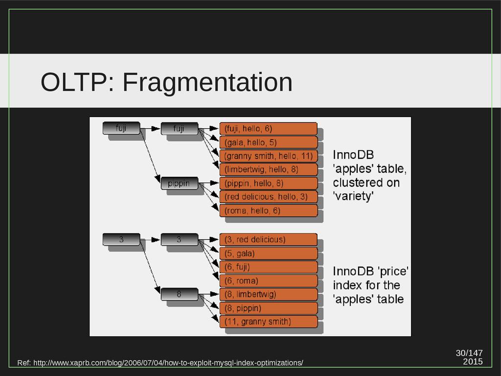 30/147 2015 OLTP: Fragmentation Ref: http://www...