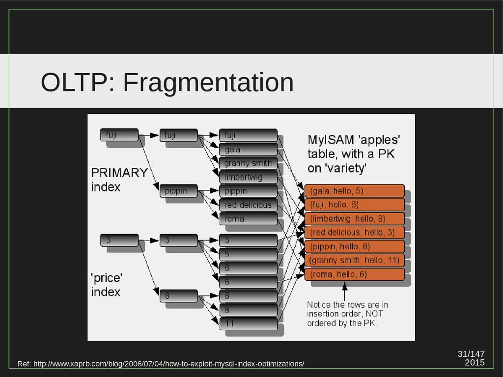 31/147 2015 OLTP: Fragmentation Ref: http://www...
