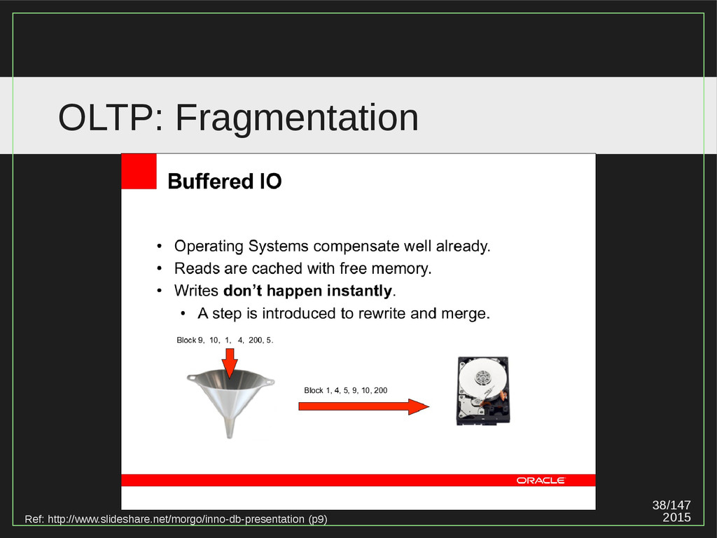 38/147 2015 OLTP: Fragmentation Ref: http://www...