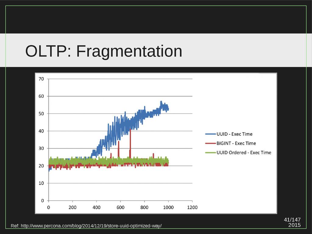 41/147 2015 OLTP: Fragmentation Ref: http://www...
