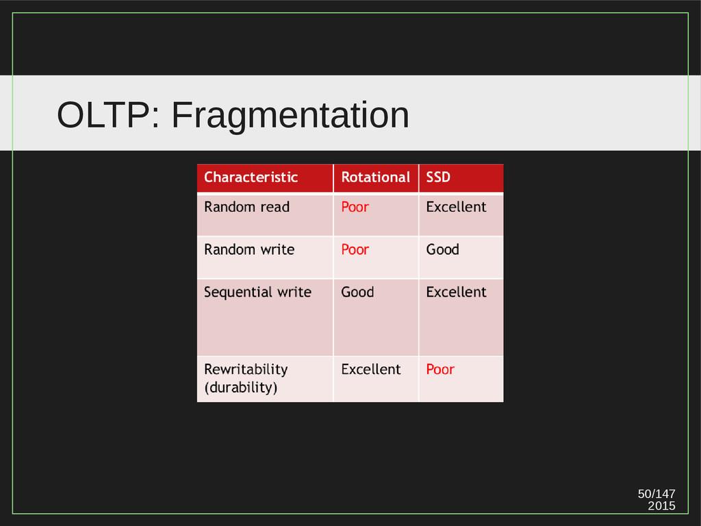 50/147 2015 OLTP: Fragmentation