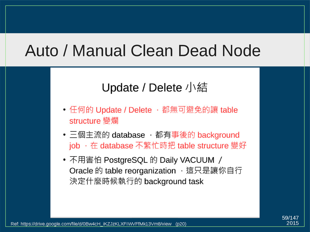 2015 59/147 Auto / Manual Clean Dead Node Ref: ...