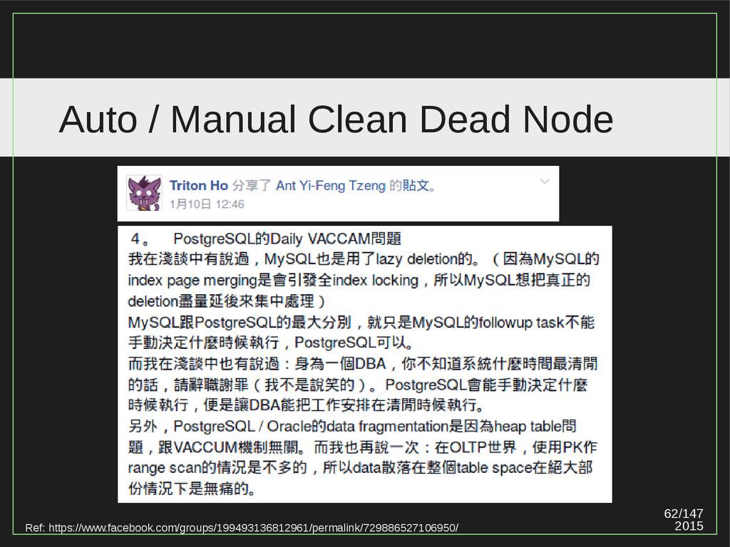 62/147 2015 Auto / Manual Clean Dead Node Ref: ...