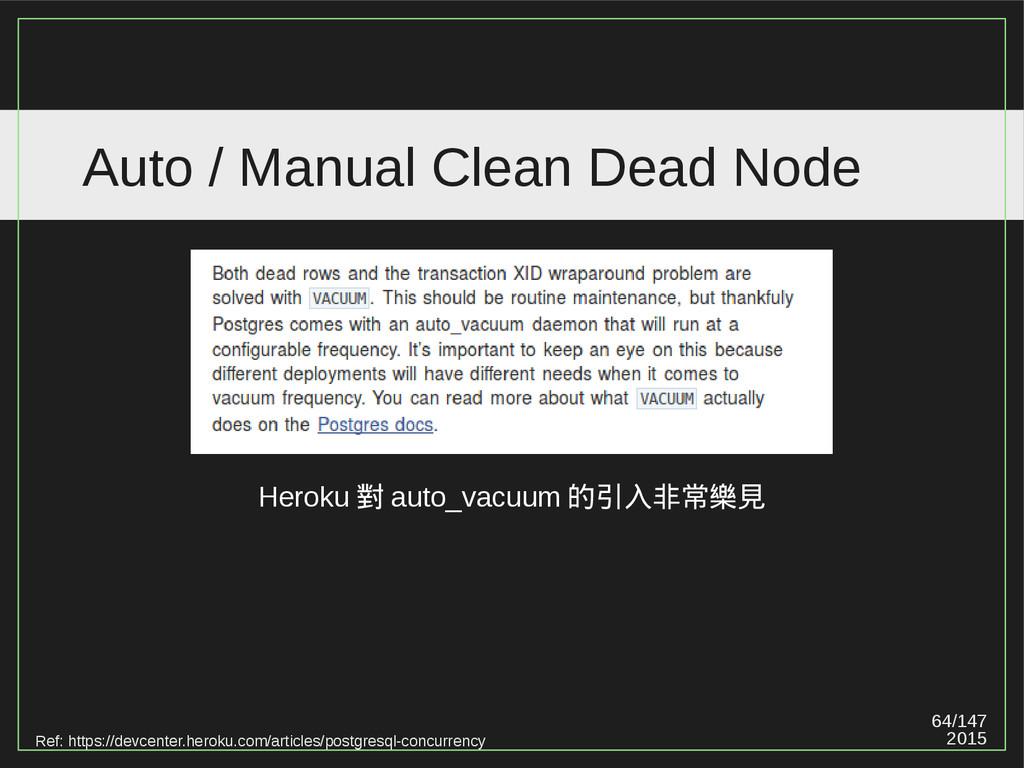 64/147 2015 Auto / Manual Clean Dead Node Ref: ...