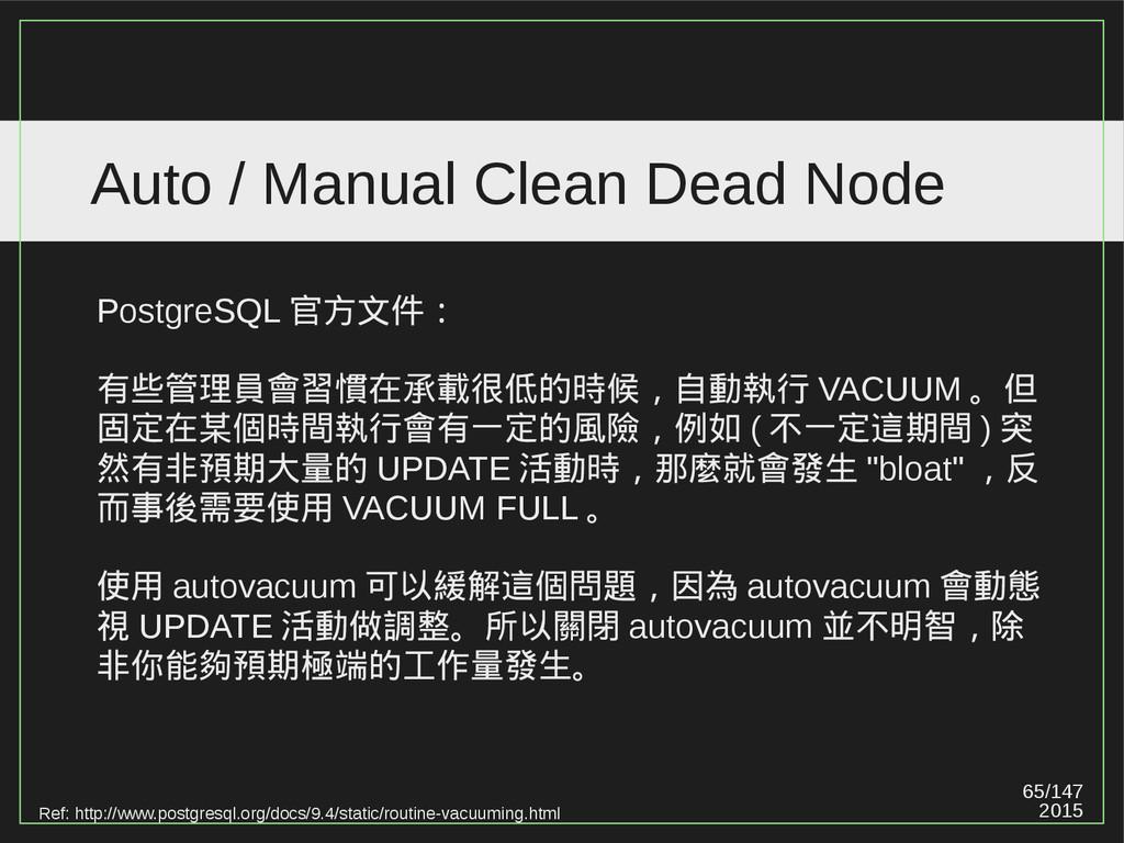 65/147 2015 Auto / Manual Clean Dead Node Ref: ...