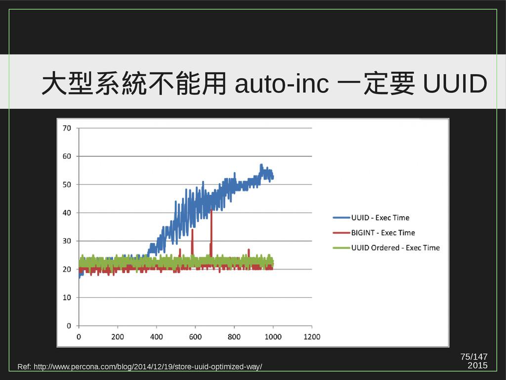 75/147 2015 大型系統不能用 auto-inc 一定要 UUID Ref: http...