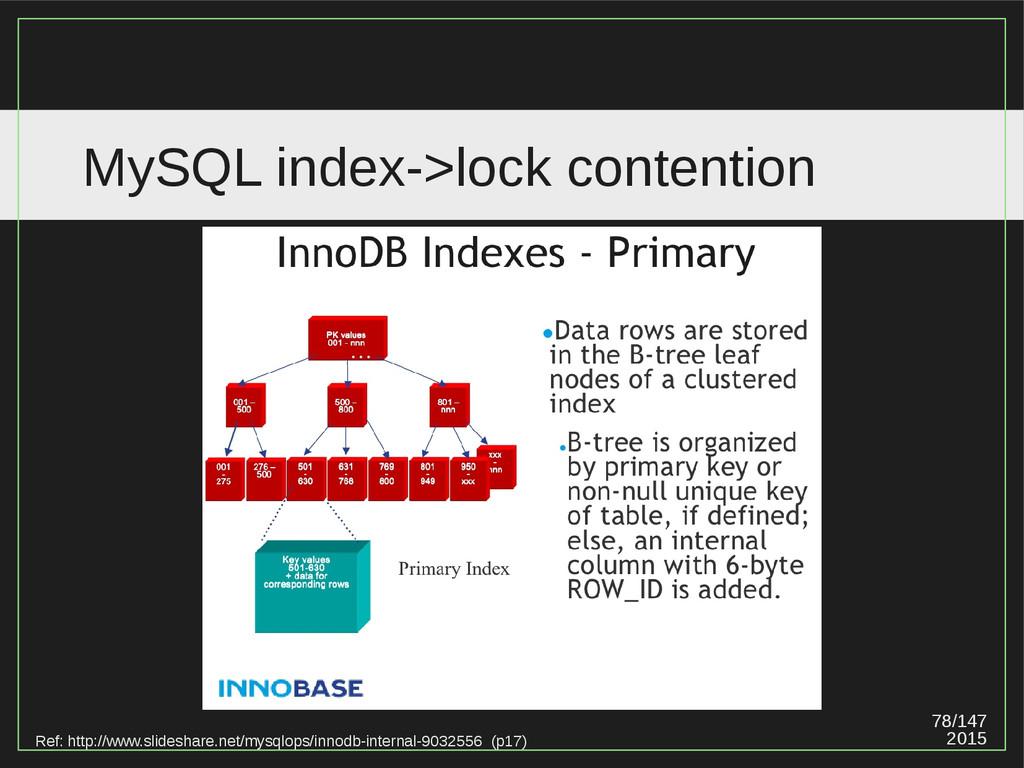 78/147 2015 MySQL index->lock contention Ref: h...