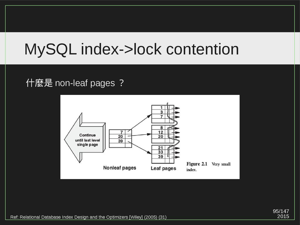 95/147 2015 MySQL index->lock contention Ref: R...