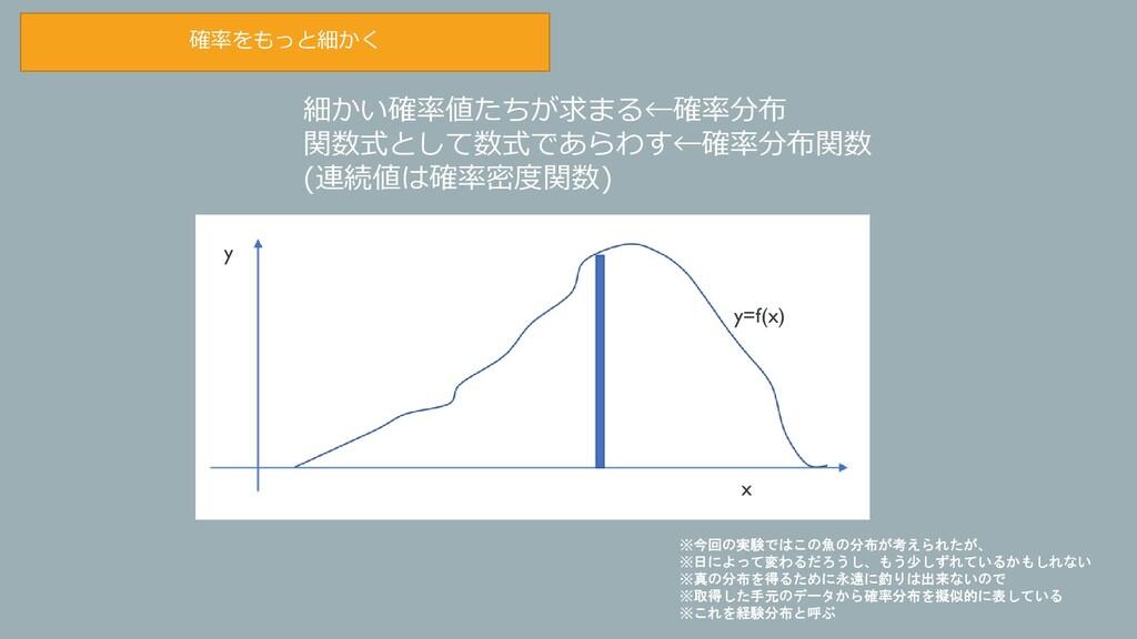 x ※今回の実験ではこの魚の分布が考えられたが、 ※日によって変わるだろうし、もう少しずれてい...