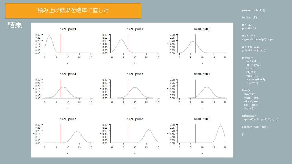 積み上げ結果を確率に直した 結果 par(mfrow=c(3,3)) for(i in 1:9...