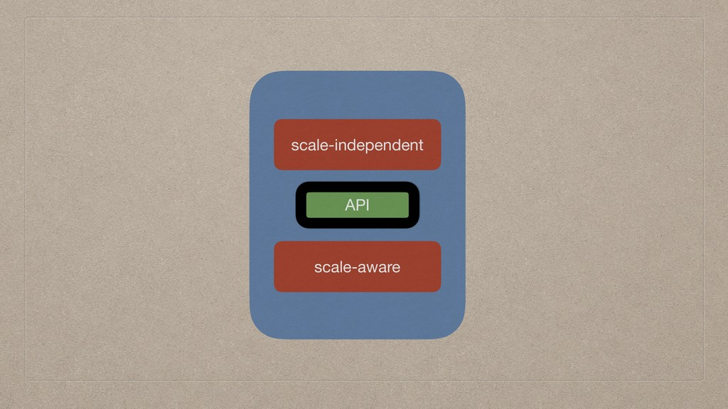scale-independent scale-aware API