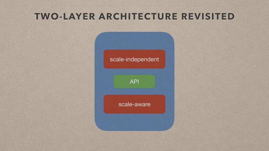 TWO-LAYER ARCHITECTURE REVISITED scale-independ...