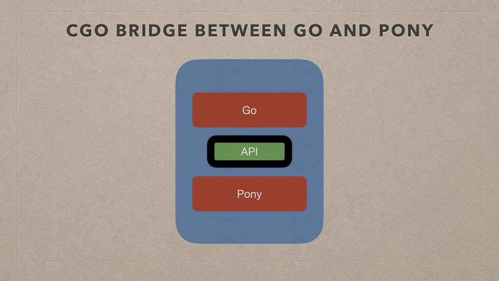 CGO BRIDGE BETWEEN GO AND PONY Go Pony API