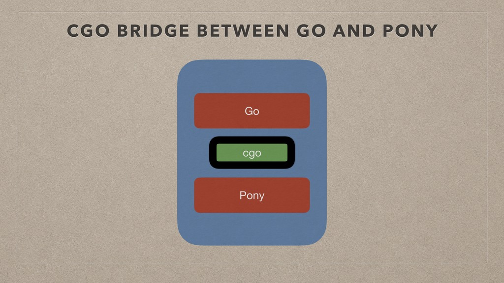 CGO BRIDGE BETWEEN GO AND PONY Go Pony cgo
