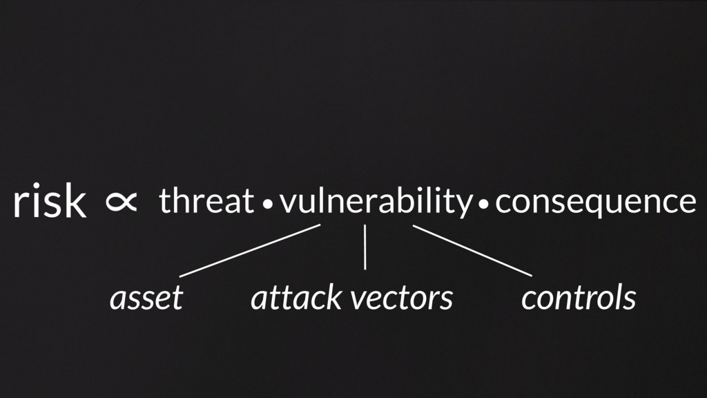 risk threat vulnerability consequence ● ● asset...