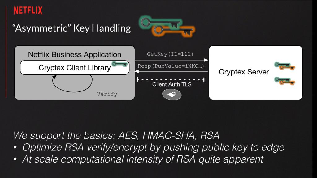 """Asymmetric"" Key Handling Cryptex Client Librar..."