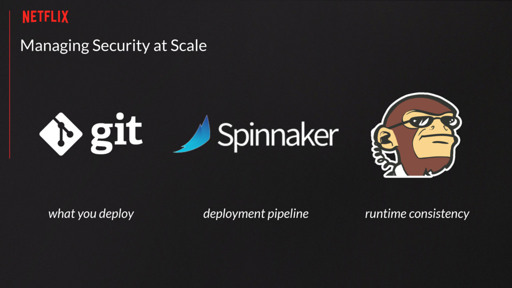Managing Security at Scale what you deploy depl...