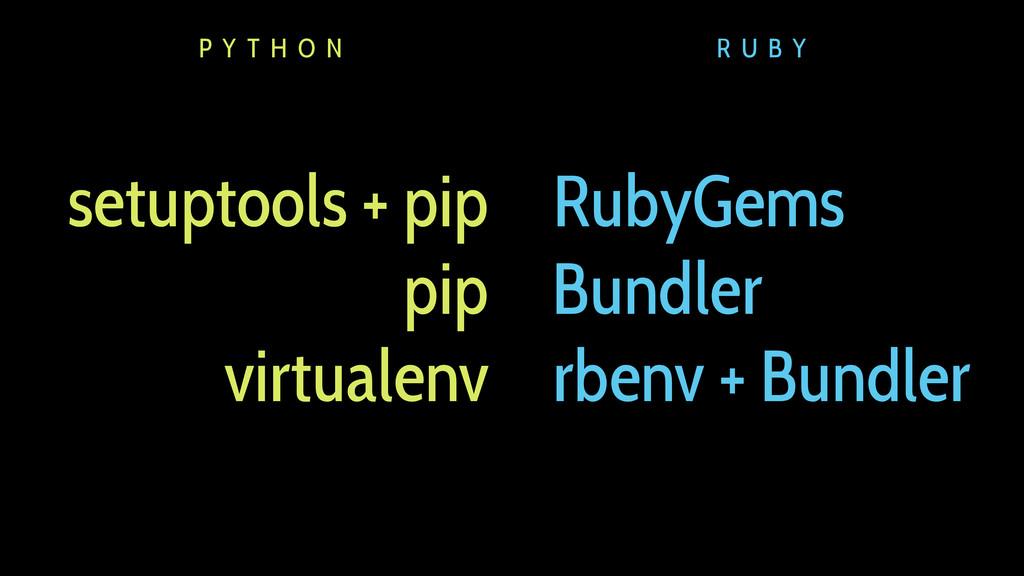 setuptools + pip pip virtualenv R U B Y RubyGem...