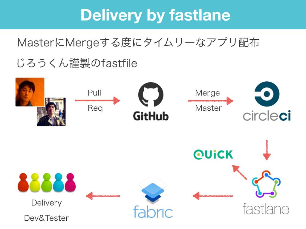 Delivery by fastlane 1VMM 3FR .FSHF .BTUFS %F...