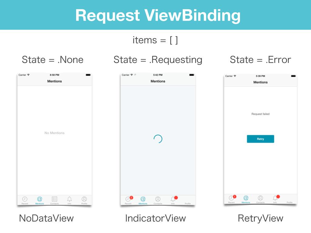 Request ViewBinding 4UBUF3FRVFTUJOH 4UBUF...